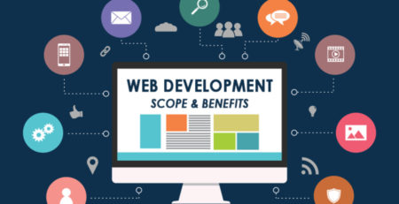 Website Web Application and Software Development